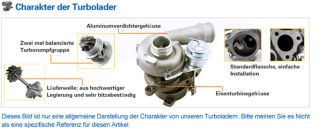 K04 015 Turbolader FÜR Audi A4 A6 VW Passat Skoda Superb 1 8T Turbo 53049880015